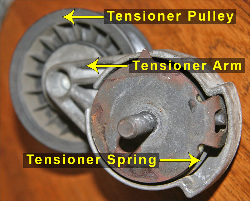 The tensioner arm spring was rubbing against and corroded into one side of the housing