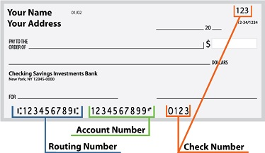 how to change the number on cibc account